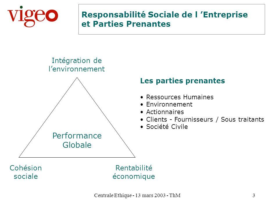 Responsabilité Sociale de l 'Entreprise et Parties Prenantes