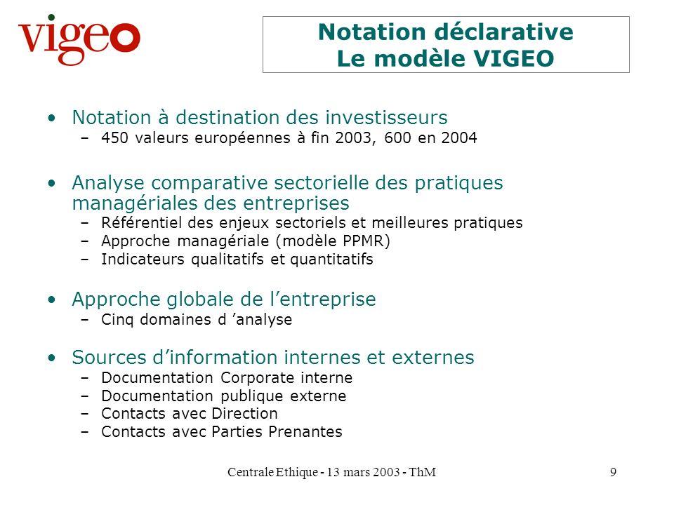Notation déclarative Le modèle VIGEO