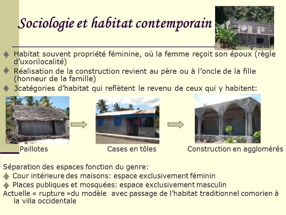 Sociologie et habitat contemporain