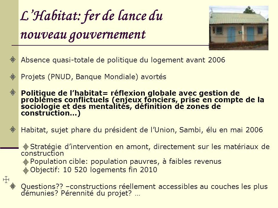 L'Habitat: fer de lance du nouveau gouvernement