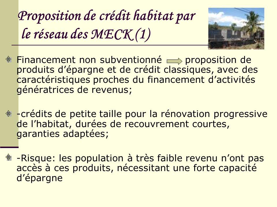 Proposition de crédit habitat par le réseau des MECK (1)