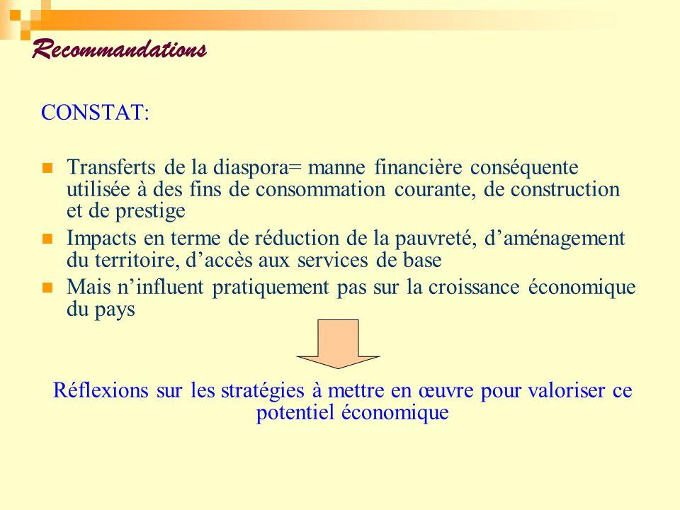 Recommandations CONSTAT: