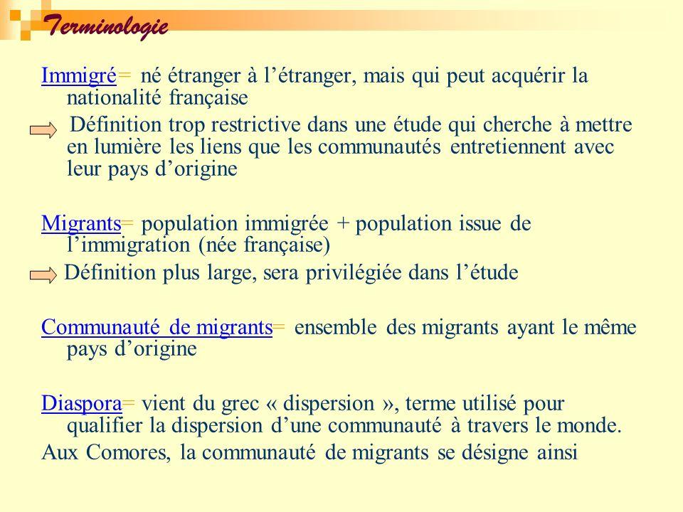 Terminologie Immigré= né étranger à l'étranger, mais qui peut acquérir la nationalité française.