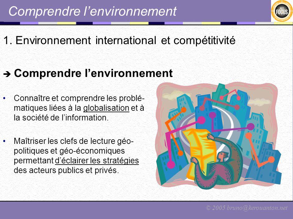 Comprendre l'environnement