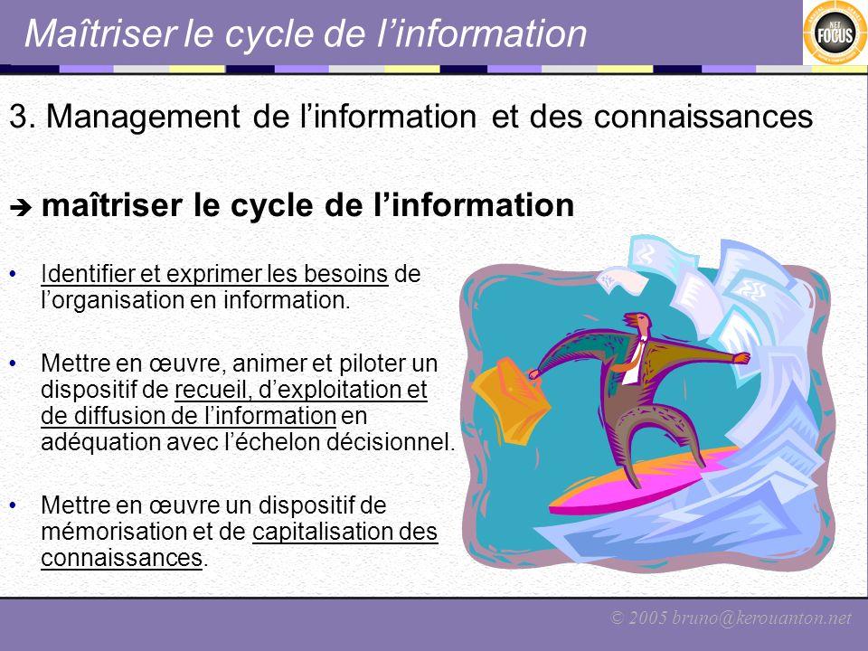 Maîtriser le cycle de l'information
