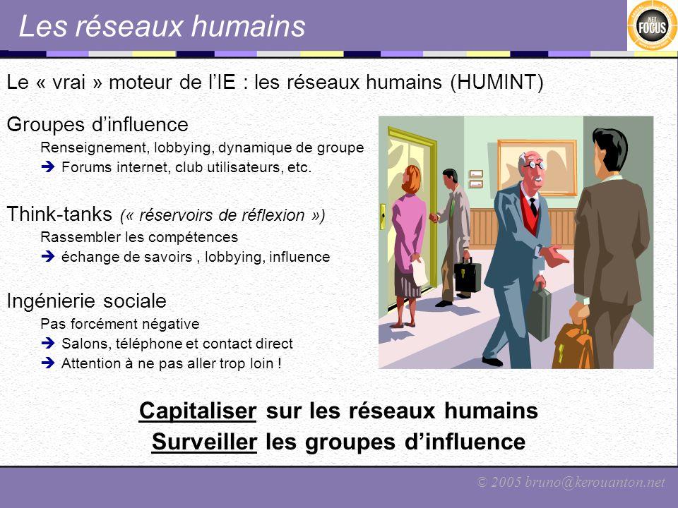 Capitaliser sur les réseaux humains Surveiller les groupes d'influence