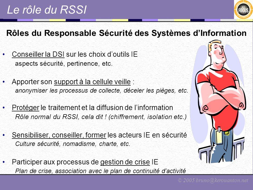 Rôles du Responsable Sécurité des Systèmes d'Information