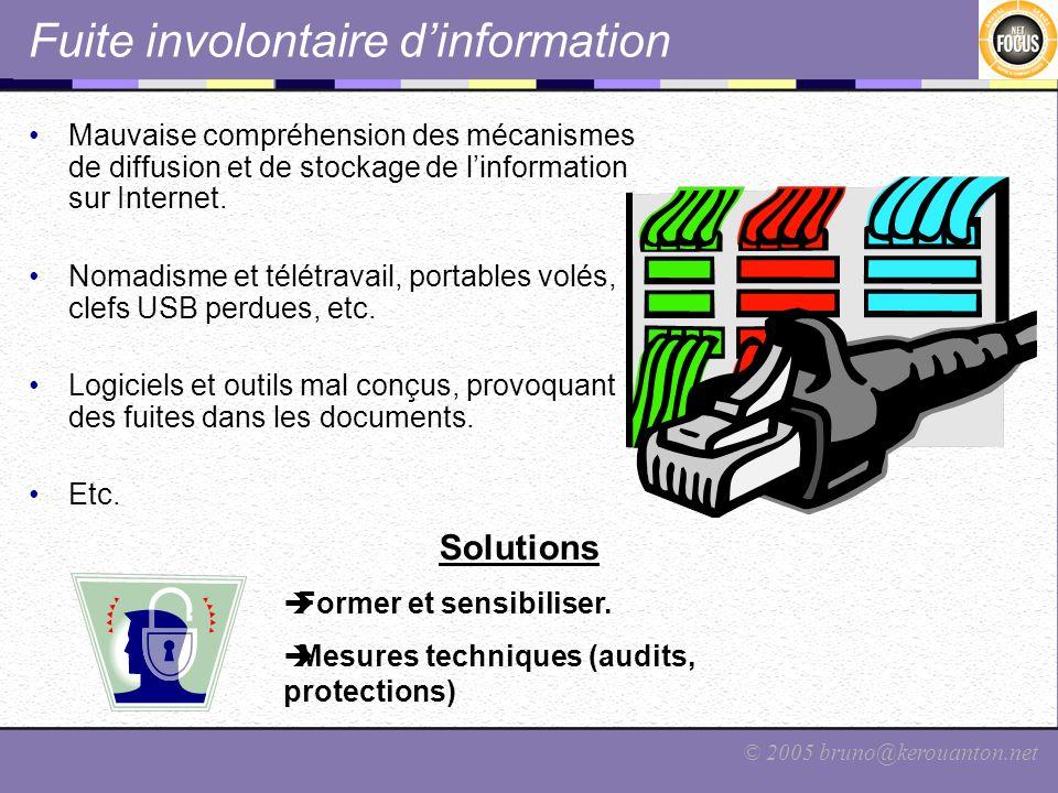 Fuite involontaire d'information