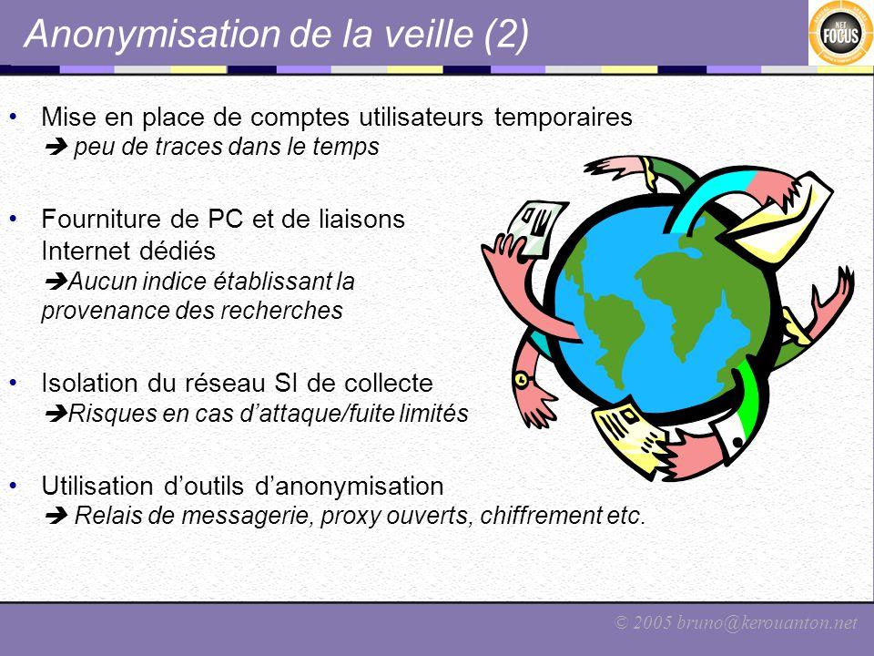 Anonymisation de la veille (2)