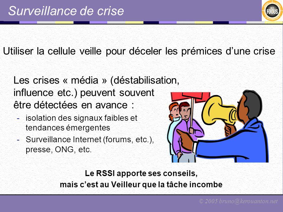 Surveillance de crise Utiliser la cellule veille pour déceler les prémices d'une crise.