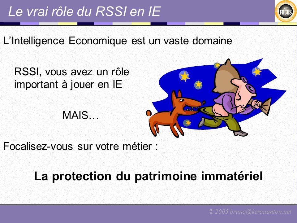 Le vrai rôle du RSSI en IE