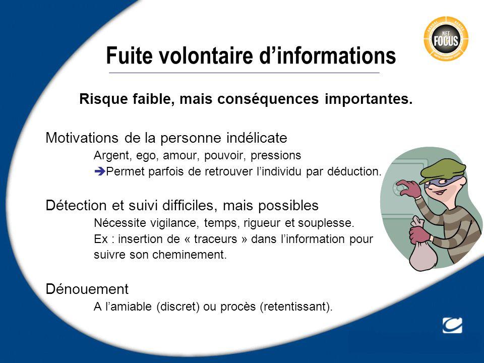 Fuite volontaire d'informations
