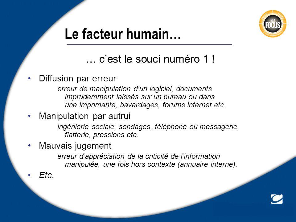 Le facteur humain… … c'est le souci numéro 1 ! Diffusion par erreur