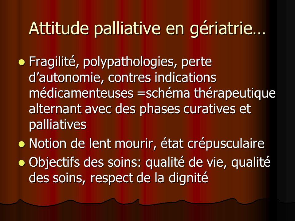 Attitude palliative en gériatrie…