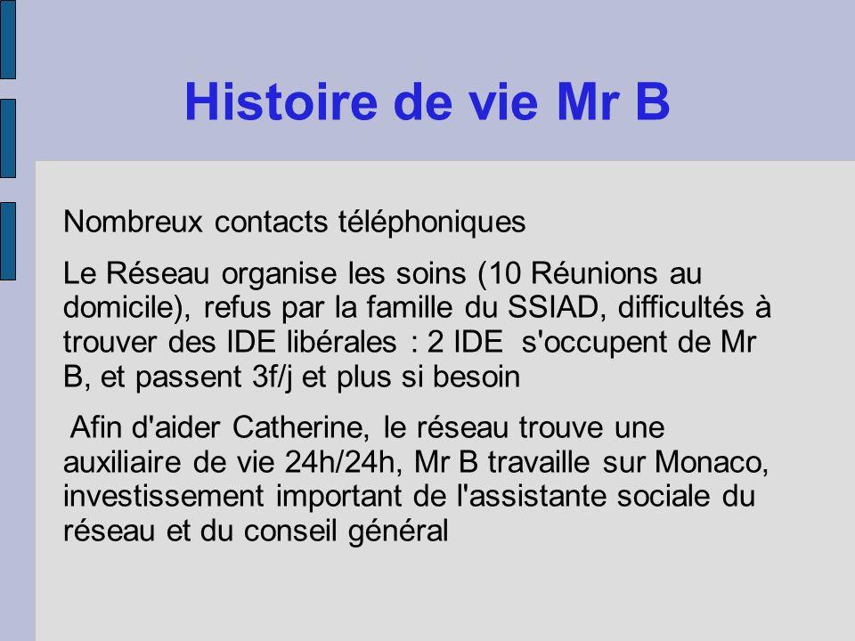 Histoire de vie Mr B Nombreux contacts téléphoniques