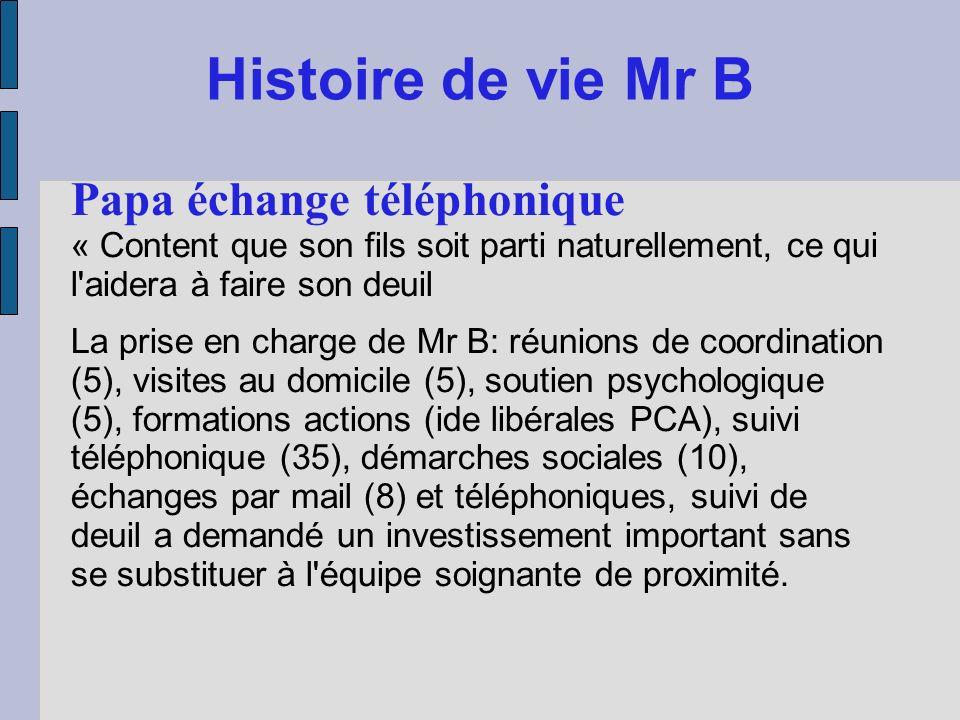 Histoire de vie Mr B Papa échange téléphonique