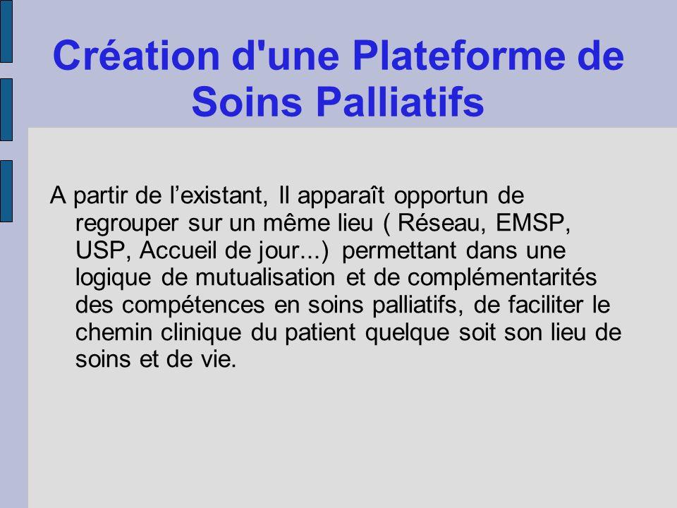 Création d une Plateforme de Soins Palliatifs