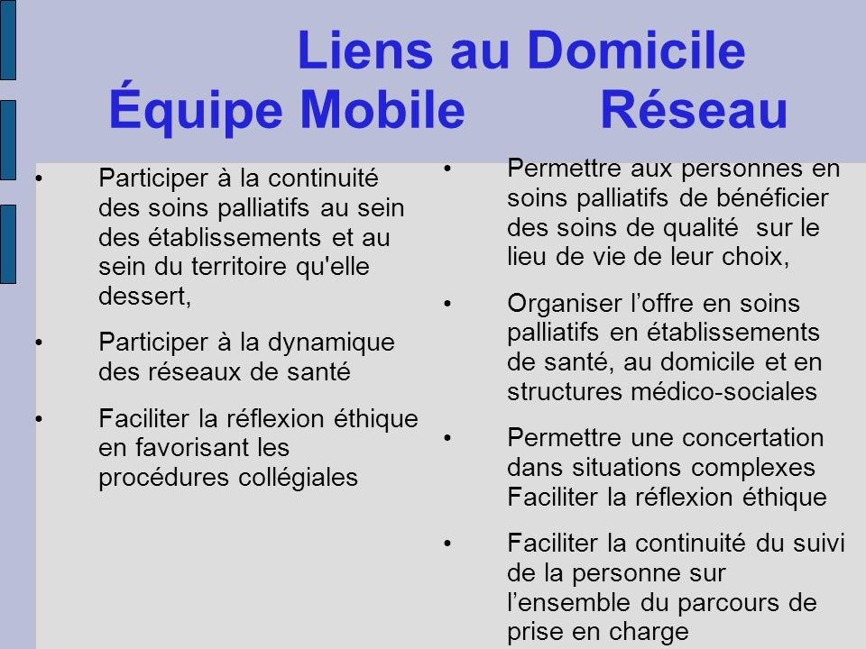 Liens au Domicile Équipe Mobile Réseau