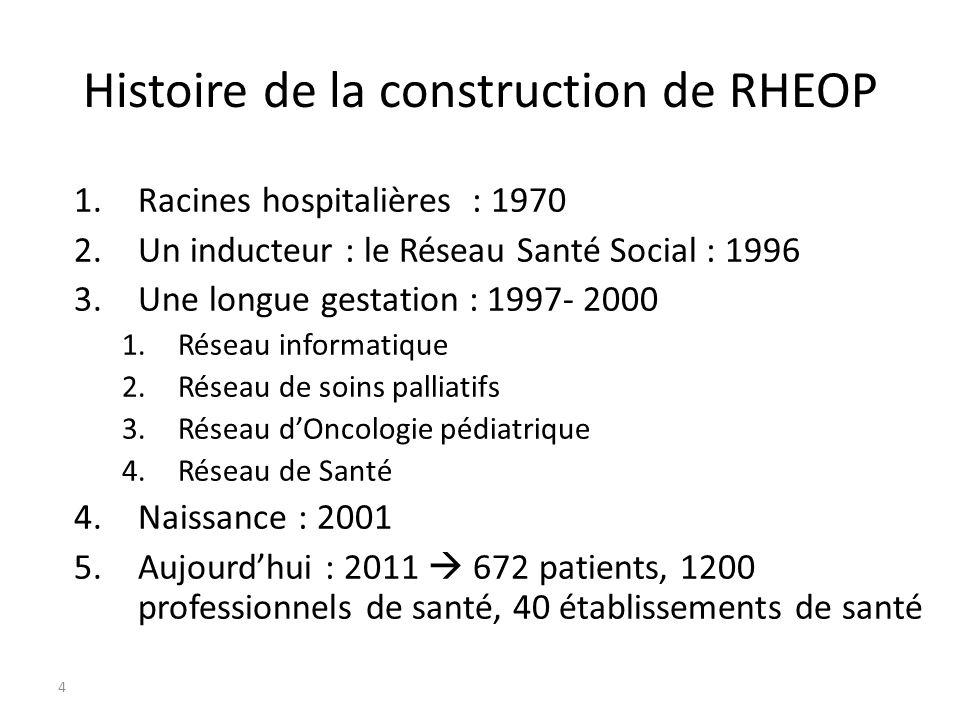 Histoire de la construction de RHEOP