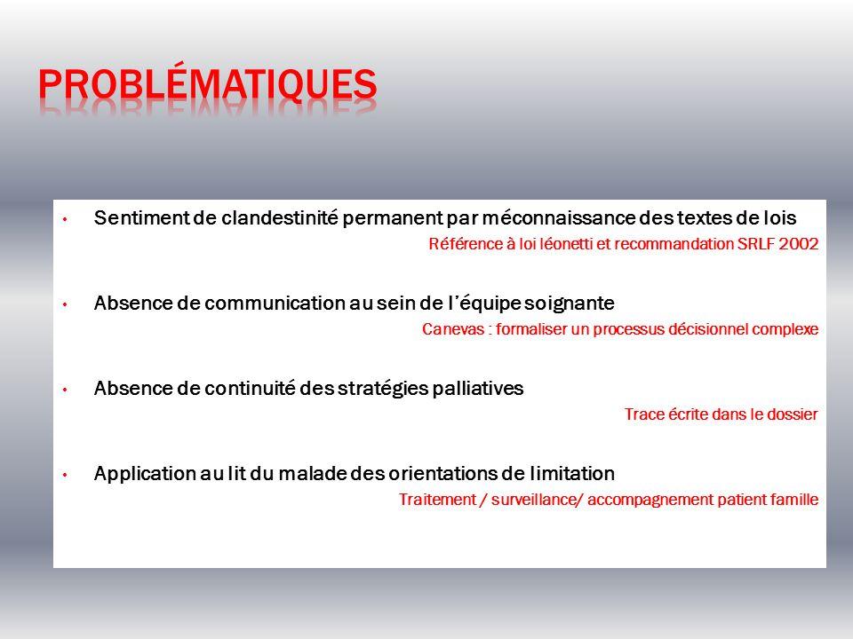 Problématiques Sentiment de clandestinité permanent par méconnaissance des textes de lois. Référence à loi léonetti et recommandation SRLF 2002.