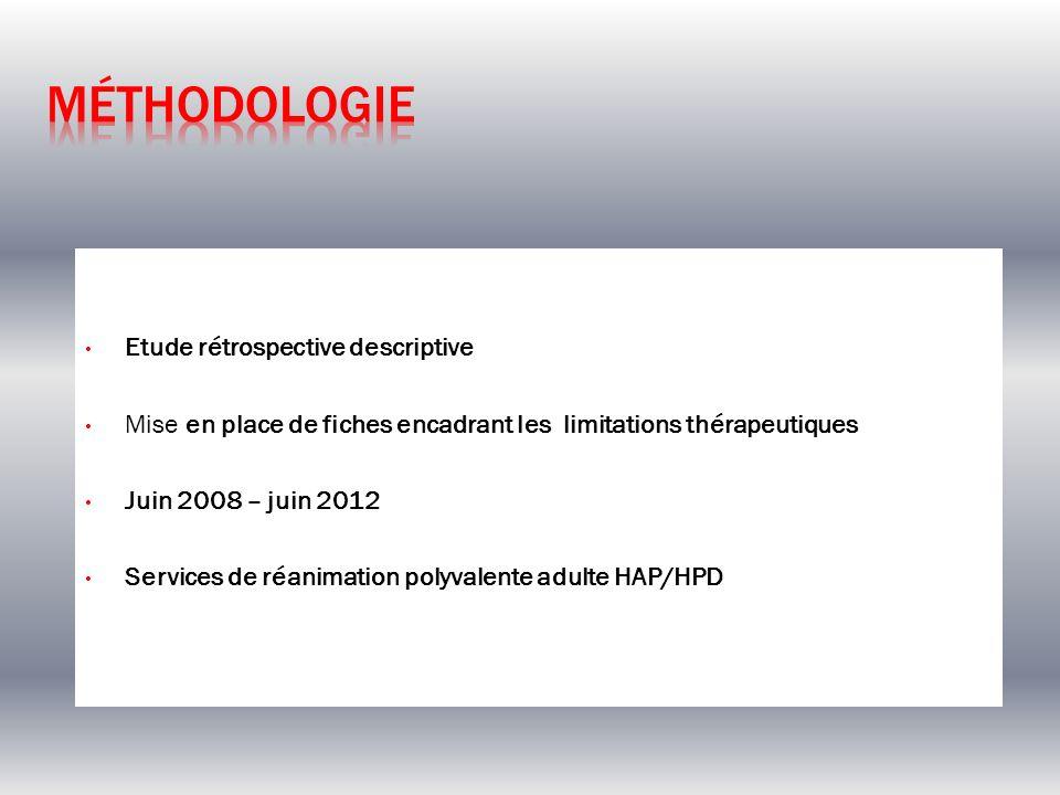 Méthodologie Etude rétrospective descriptive