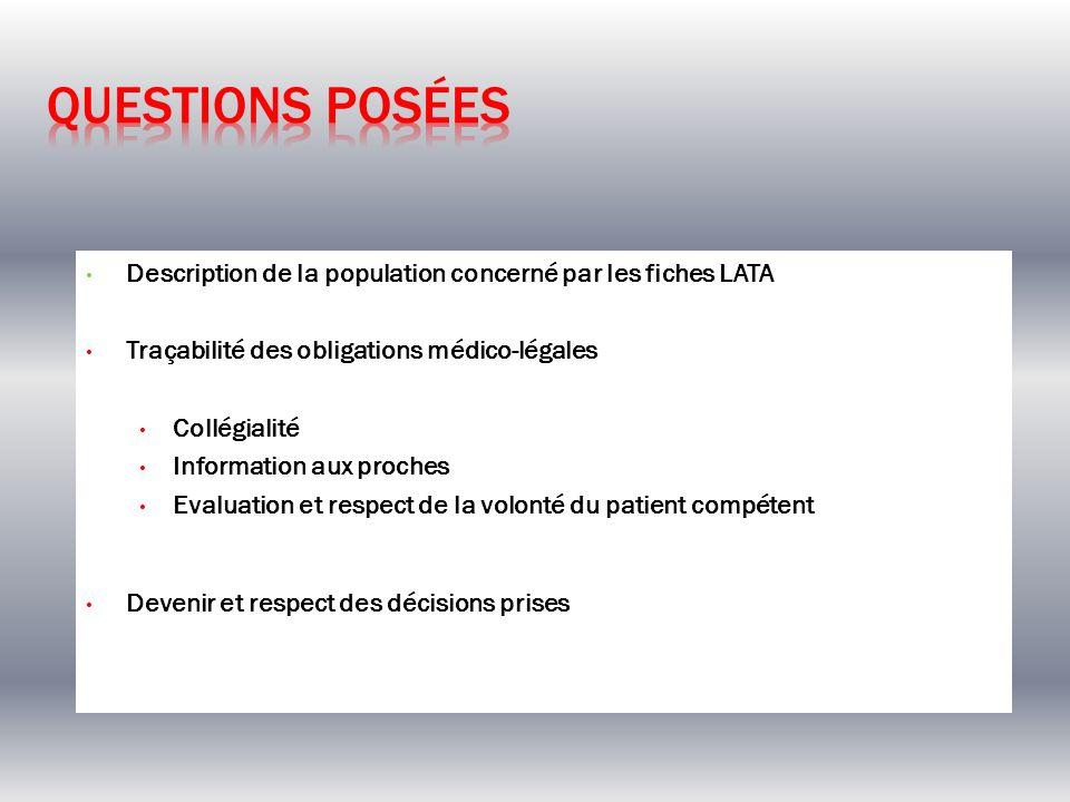 Questions posées Description de la population concerné par les fiches LATA. Traçabilité des obligations médico-légales.