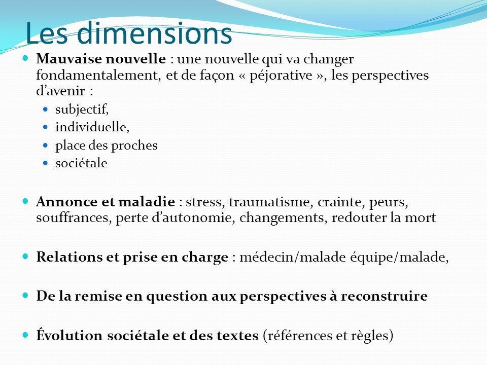 Les dimensions Mauvaise nouvelle : une nouvelle qui va changer fondamentalement, et de façon « péjorative », les perspectives d'avenir :
