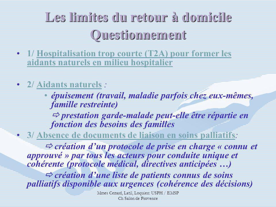 Les limites du retour à domicile Questionnement