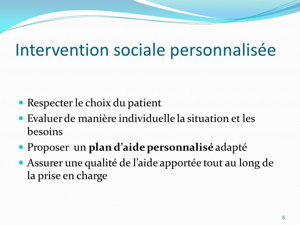 Intervention sociale personnalisée