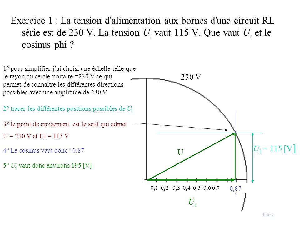 Exercice 1 : La tension d alimentation aux bornes d une circuit RL série est de 230 V. La tension Ul vaut 115 V. Que vaut Ur et le cosinus phi