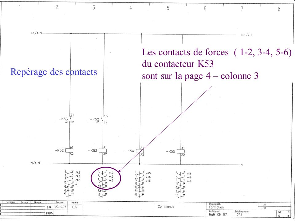Les contacts de forces ( 1-2, 3-4, 5-6)