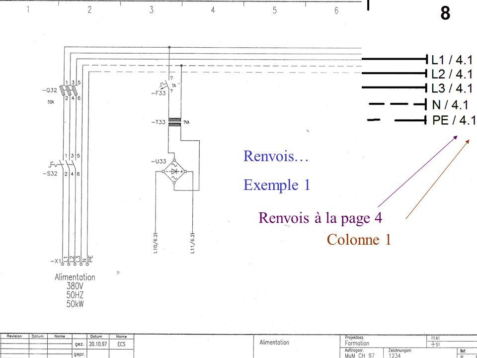 Renvois… Exemple 1 Renvois à la page 4 Colonne 1