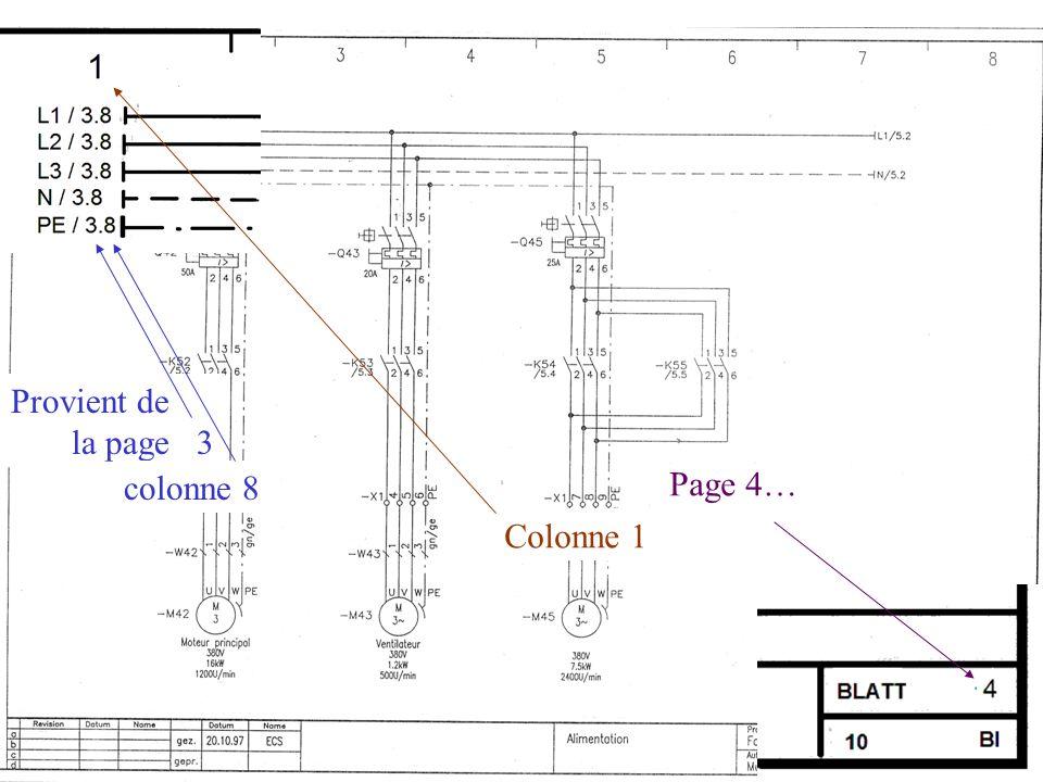 Provient de la page 3 colonne 8 Page 4… Colonne 1