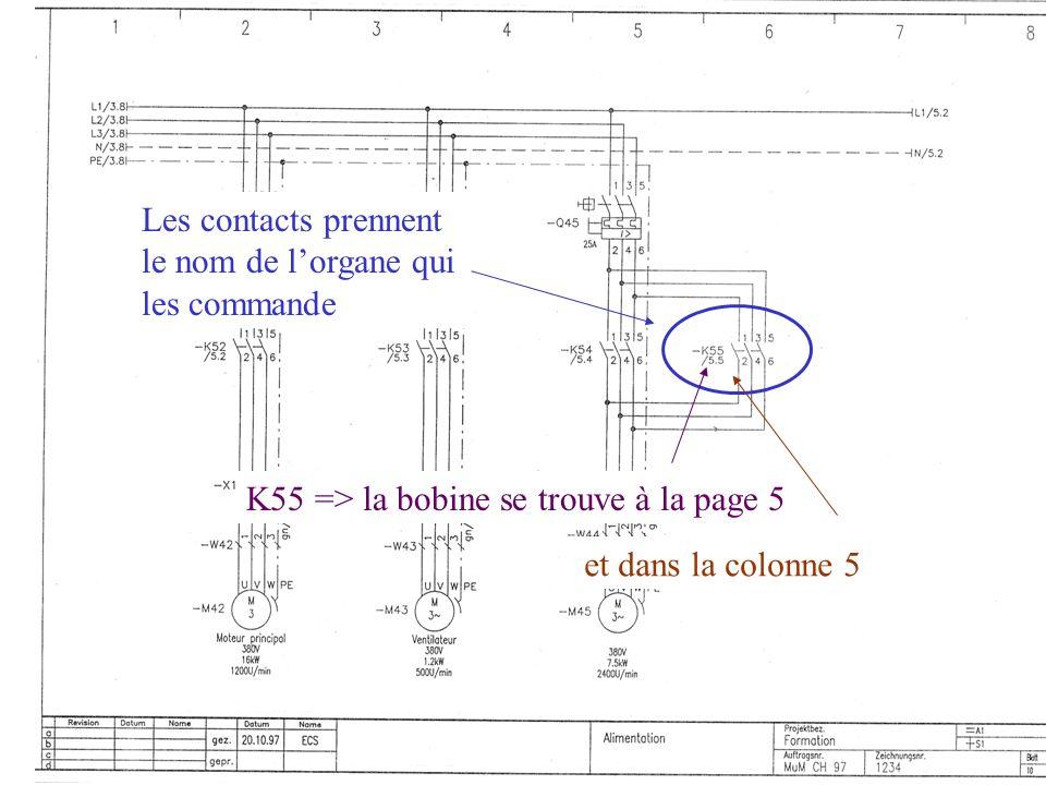 Les contacts prennent le nom de l'organe qui. les commande. K55 => la bobine se trouve à la page 5.