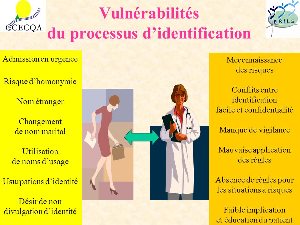 Vulnérabilités du processus d'identification