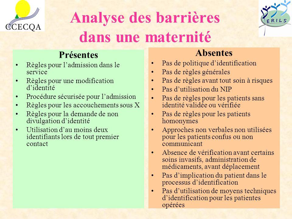 Analyse des barrières dans une maternité