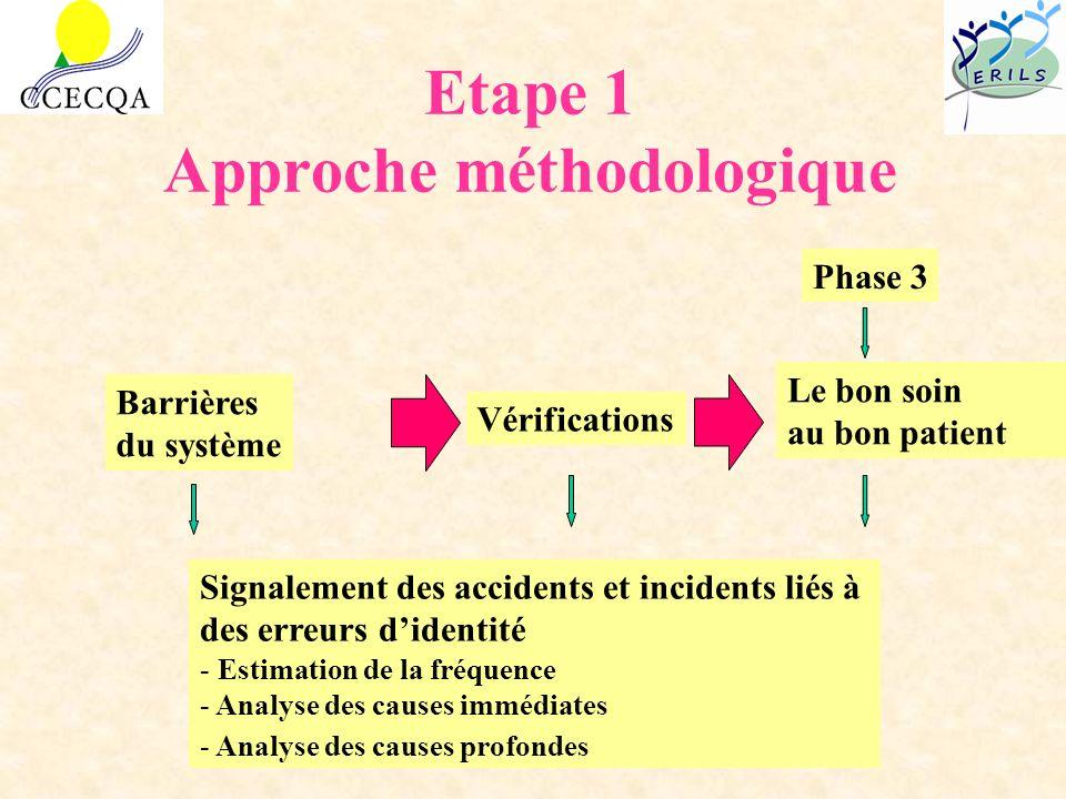 Etape 1 Approche méthodologique