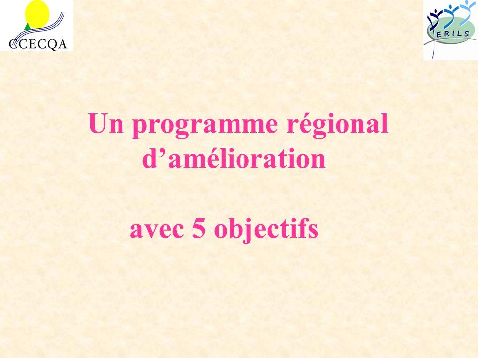 Un programme régional d'amélioration avec 5 objectifs