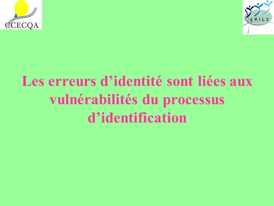 Les erreurs d'identité sont liées aux vulnérabilités du processus d'identification