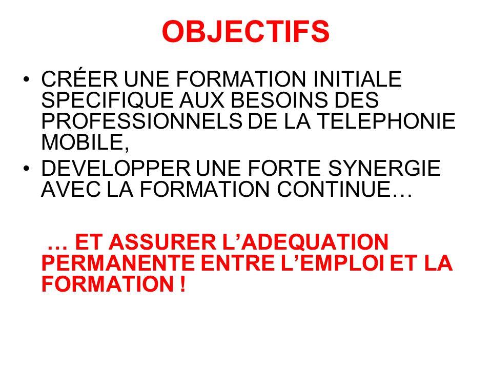 OBJECTIFS CRÉER UNE FORMATION INITIALE SPECIFIQUE AUX BESOINS DES PROFESSIONNELS DE LA TELEPHONIE MOBILE,