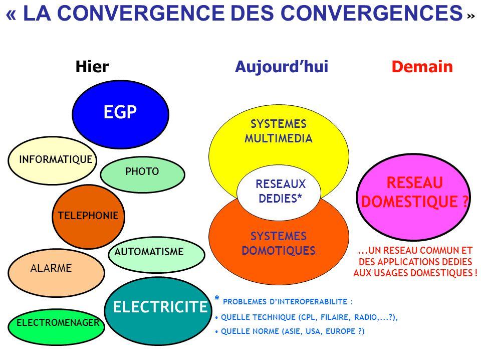 « LA CONVERGENCE DES CONVERGENCES »