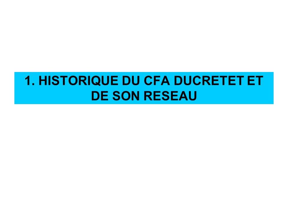 1. HISTORIQUE DU CFA DUCRETET ET DE SON RESEAU