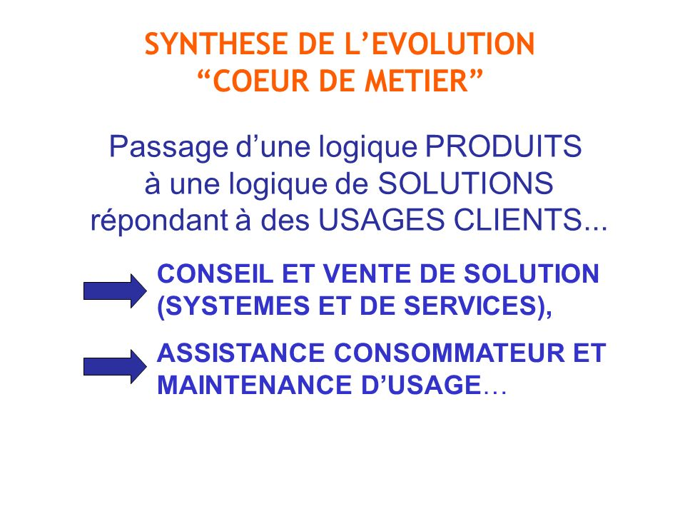 SYNTHESE DE L'EVOLUTION COEUR DE METIER