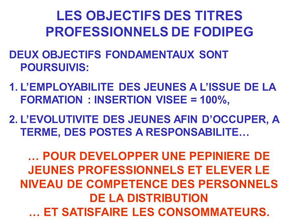LES OBJECTIFS DES TITRES PROFESSIONNELS DE FODIPEG