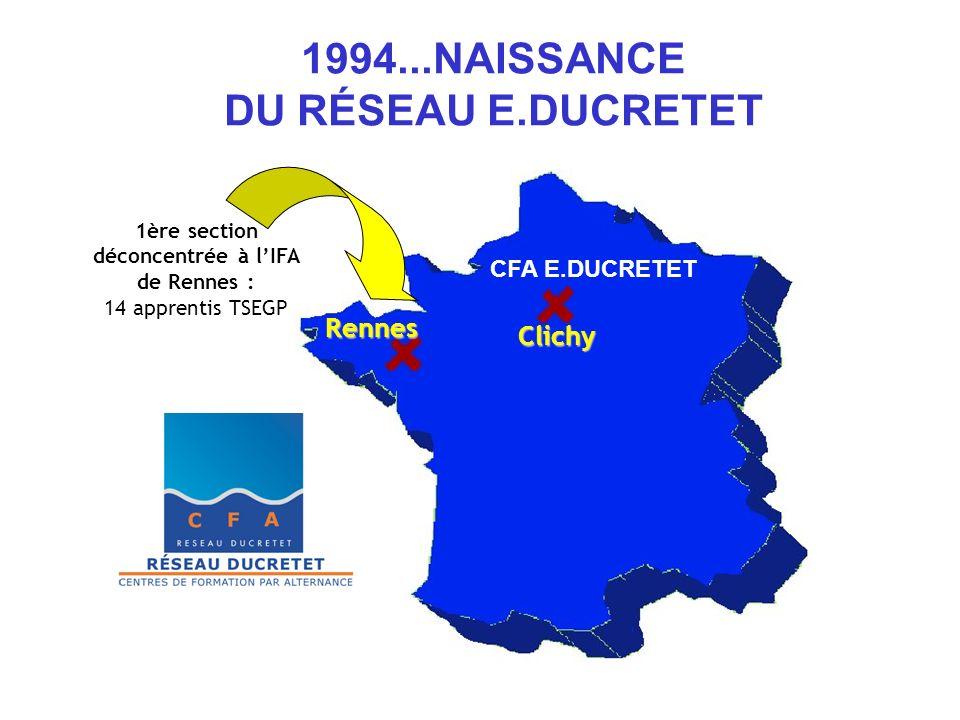 1ère section déconcentrée à l'IFA de Rennes : 14 apprentis TSEGP