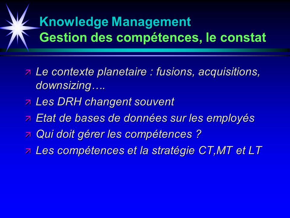 Knowledge Management Gestion des compétences, le constat