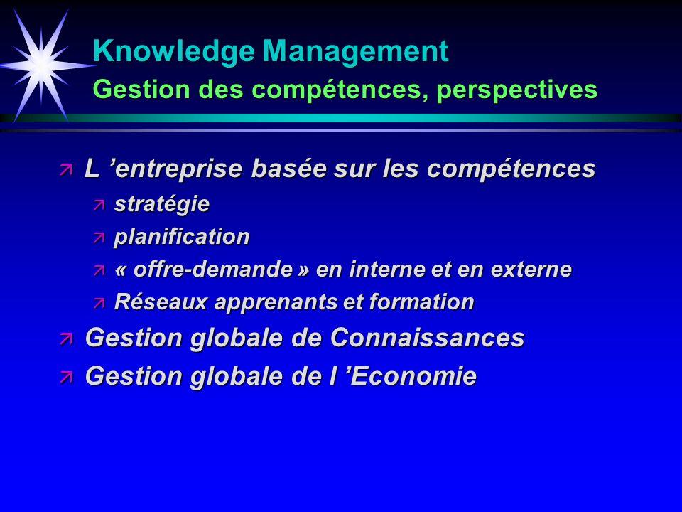 Knowledge Management Gestion des compétences, perspectives
