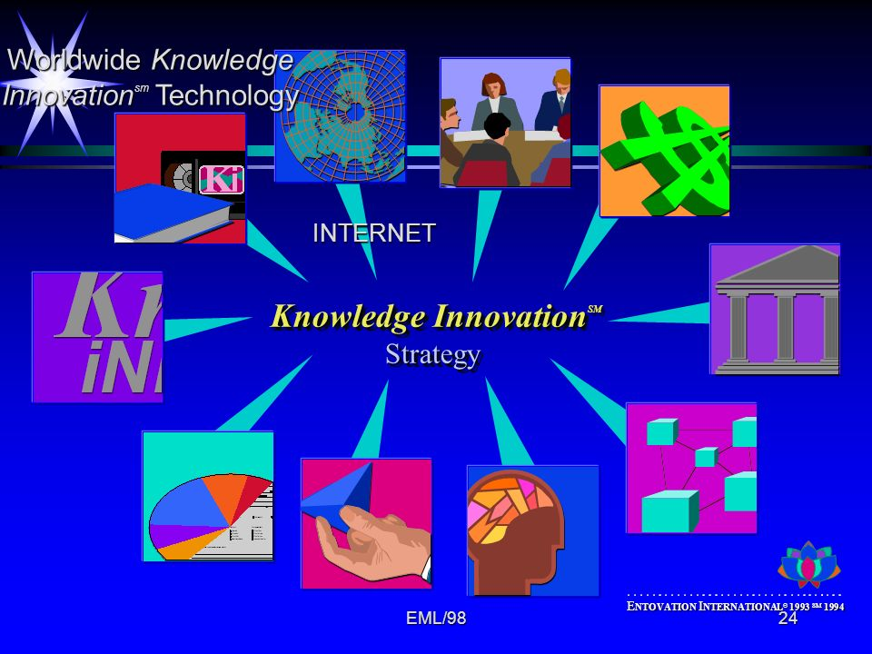Knowledge InnovationSM Strategy Knowledge InnovationSM Strategy