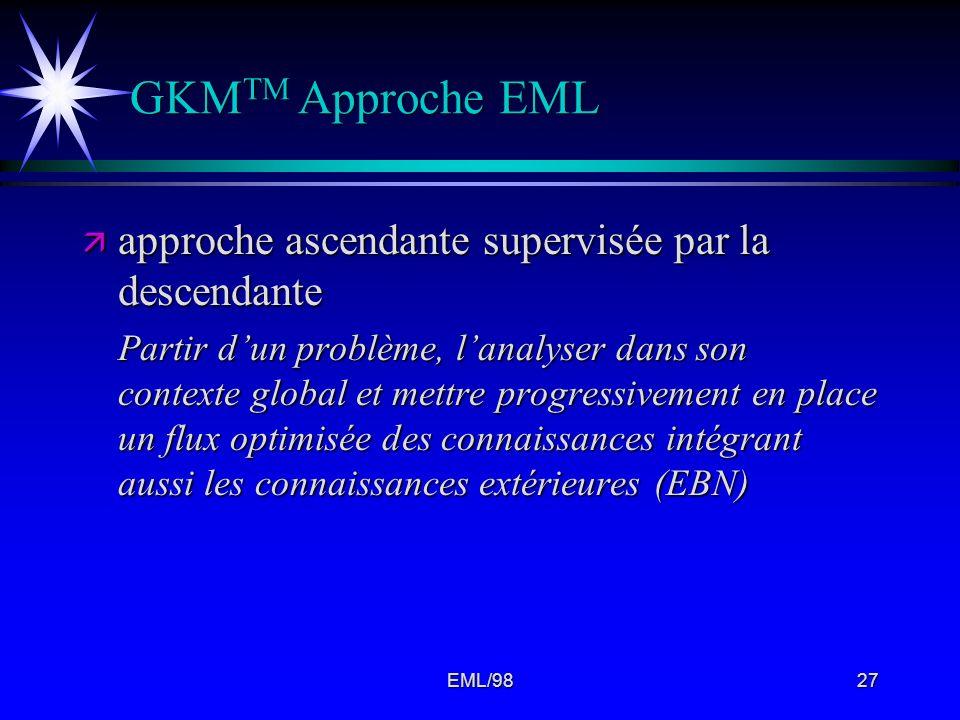GKMTM Approche EML approche ascendante supervisée par la descendante