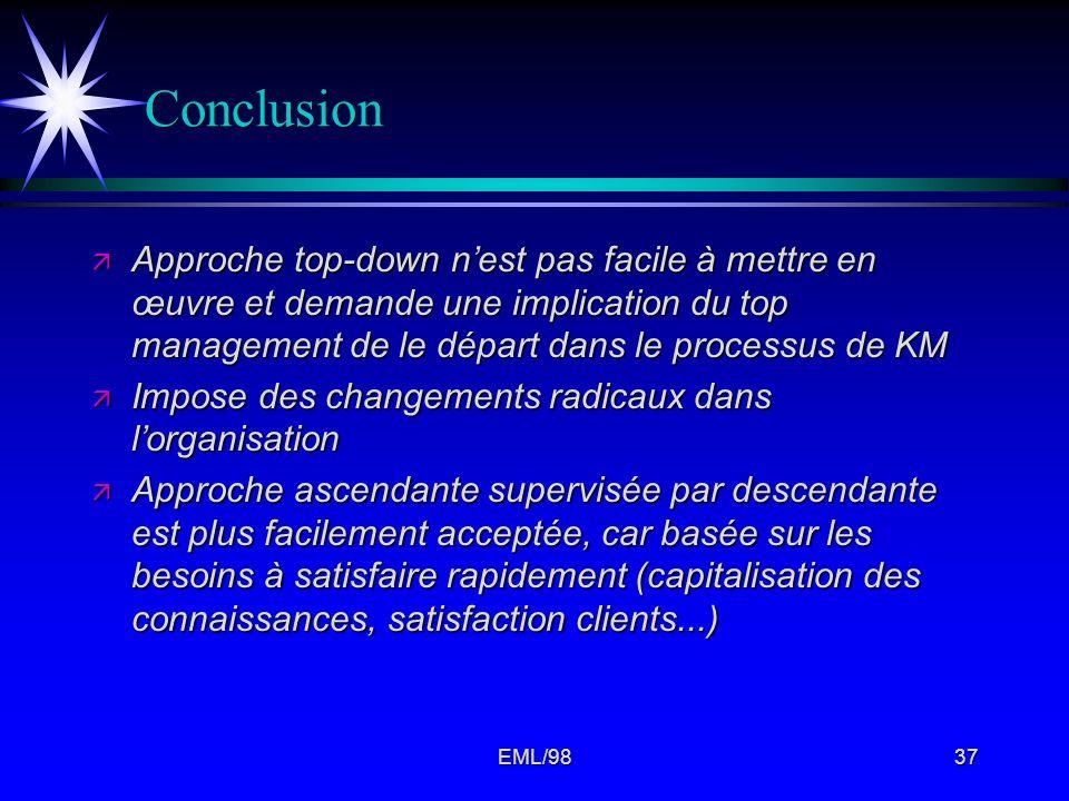 Conclusion Approche top-down n'est pas facile à mettre en œuvre et demande une implication du top management de le départ dans le processus de KM.